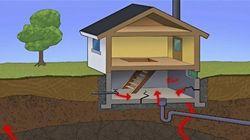 Exposition au radon: 11% des foyers canadiens affichent un taux