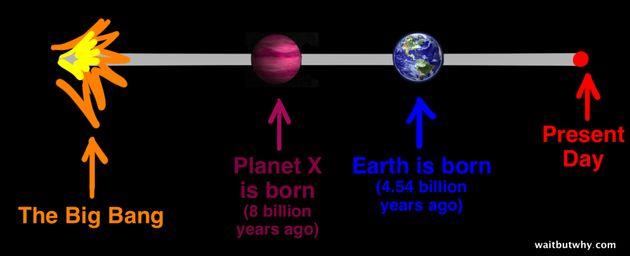 Sommes-nous seuls dans l'univers? Voici 13