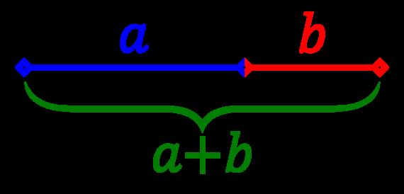 Des mathématiques dans