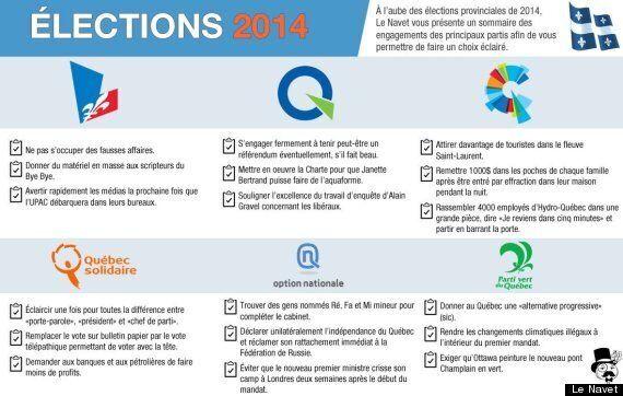 Élections 2014: voici le meilleur du Web pour la journée du 4 avril