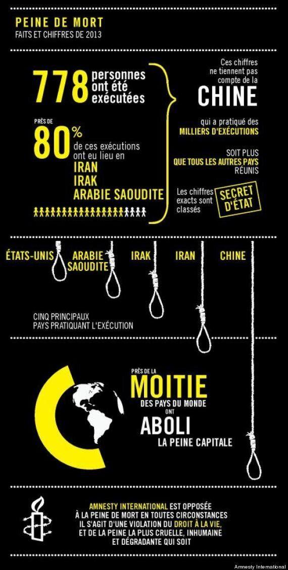 Peine de mort: hausse en 2013 du nombre d'exécutions capitales, Irak et Iran montrés du doigt, la Chine...