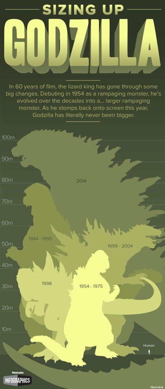 «Godzilla»: la version hollywoodienne pas si fidèle à ses racines japonaises