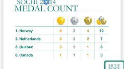 Le classement des médailles par lequel le «scandale» est arrivé - Catherine
