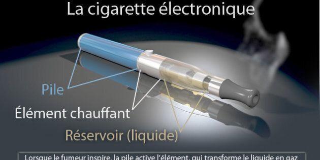 Des médecins à la défense de la cigarette