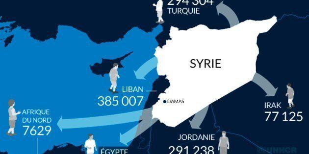 Dure réalité pour les enfants syriens dans les camps de