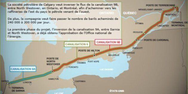 Pipeline d'Enbridge : la commission parlementaire recommande la réalisation du