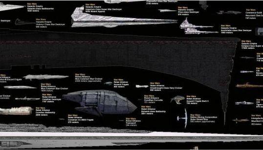 Tous les vaisseaux spatiaux de la SF réunis dans une gigantesque image
