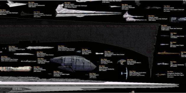 Vaisseau spatial: une gigantesque image regroupant les vaisseaux des principales séries de SF