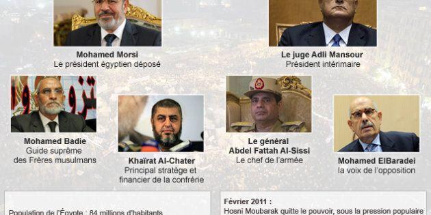 Égypte : la justice demande l'arrestation du chef des Frères