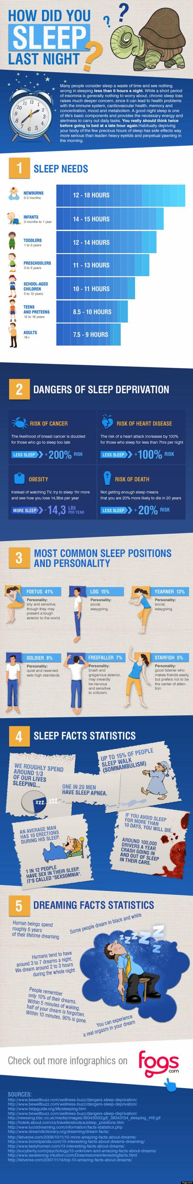 Santé, bien dormir: le temps de sommeil nécessaire dépend de l'âge