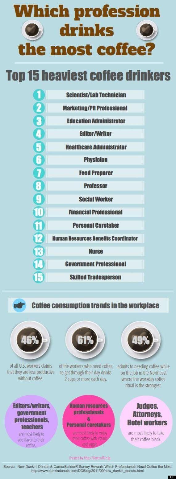 Infographie. Scientifiques, laborantins, journalistes et médecins en tête du palmarès des plus gros buveurs...