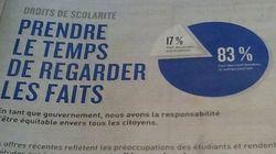 Québec se paye une page de publicité dans les