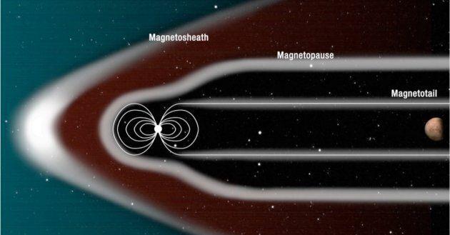 L'idée folle de la NASA pour rendre Mars plus