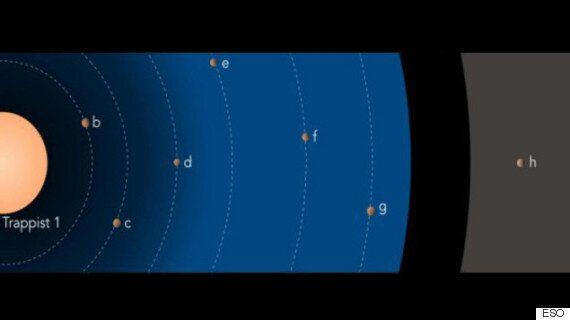 La Nasa annonce la découverte d'un nouveau système