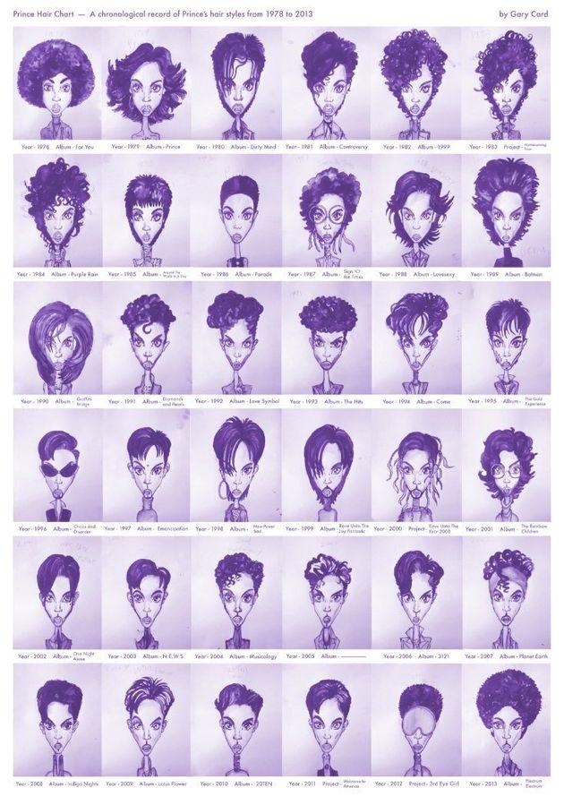 Mort de Prince: Les géniales coupes de cheveux de l'artiste résumées en un