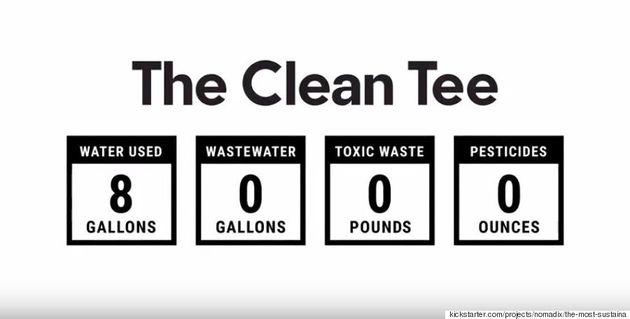 Nomadix et Recover lancent le t-shirt le plus durable de la planète