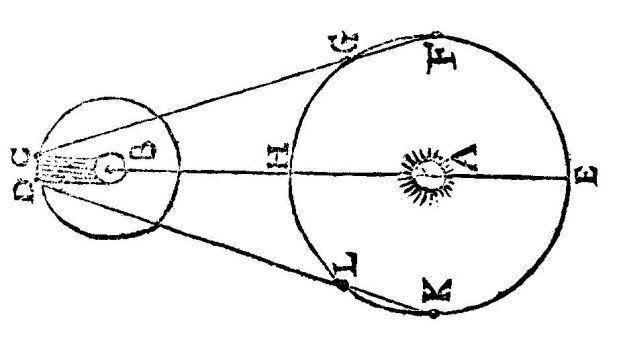 Comment Jupiter a permis la détermination de la vitesse de la