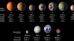 Découverte d'exoplanètes habitables: mais de quoi parle-t-on
