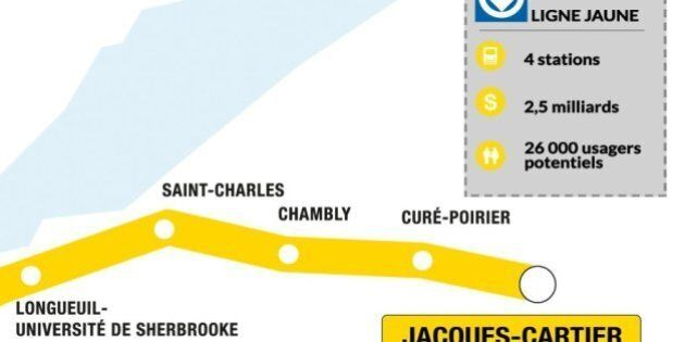 Prolongement de la ligne jaune: Les défis du transport collectif en