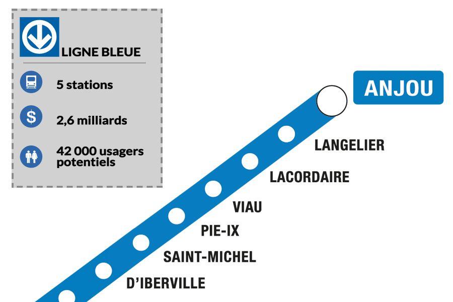 Rêver le métro : Le prolongement de la ligne bleue, une priorité purement politique?