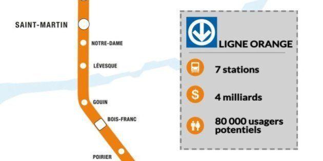 Rêver le métro: Prolonger la ligne orange est le choix