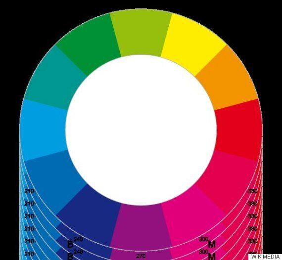 Comme Kenzo chez H&M, oubliez la règle du «3 couleurs