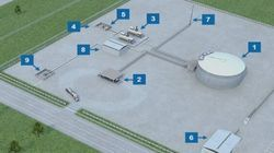 Le BAPE dit non au projet de stockage de gaz naturel liquéfié à