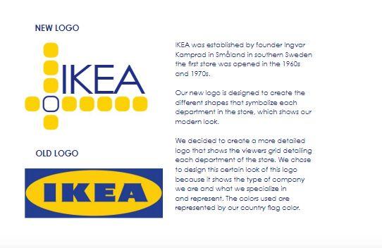 Ikea, un acronyme devenu célèbre et un logo (presque)