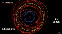 Douze nouvelles lunes découvertes autour de Jupiter, dont une plutôt