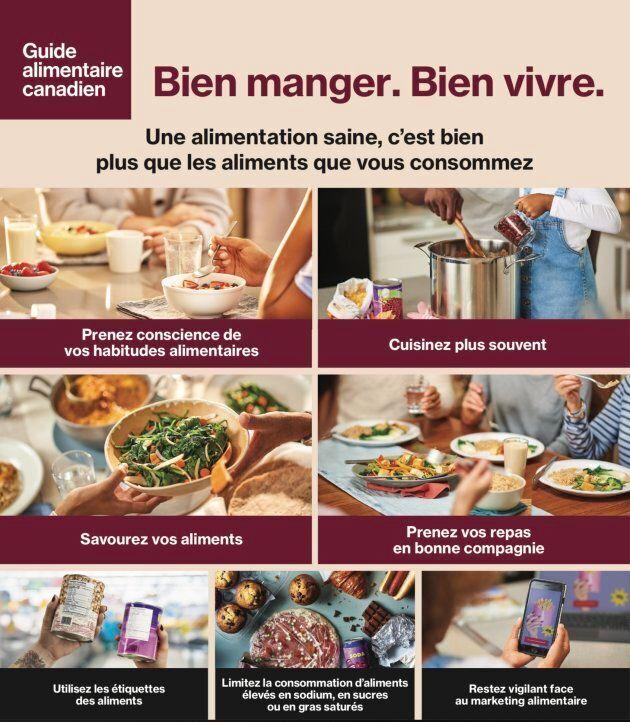 Quelques conseils qu'on peut lire dans le nouveau Guide alimentaire canadien