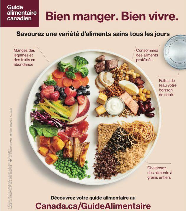 Le nouveau Guide alimentaire