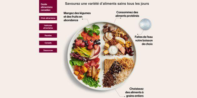 Le nouveau guide alimentaire aborde de front la consommation chronique