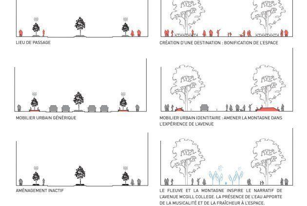 L'administration Plante propose une «voie de circulation minimale» sur l'avenue McGill College (droite)....