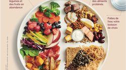 BLOGUE Favoriser une alimentation saine: le travail n'est pas