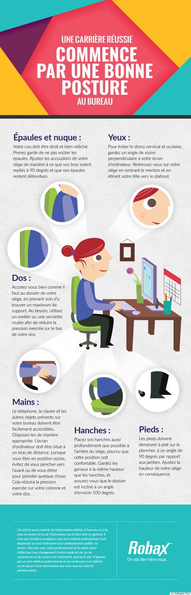 Une carrière réussie commence par une bonne posture au bureau