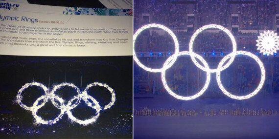 Cérémonie d'ouverture de Sotchi : un anneau olympique ne s'ouvre pas