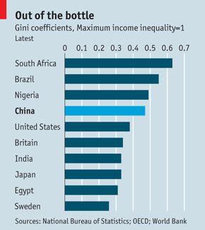 États-Unis: salaire minimum, l'heure de la