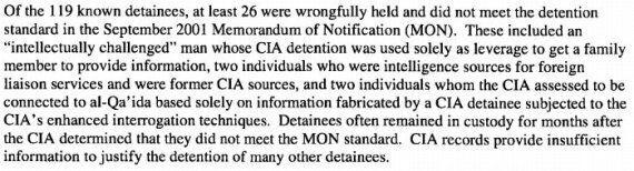 Torture à la CIA: les passages les plus terrifiants du rapport du Sénat