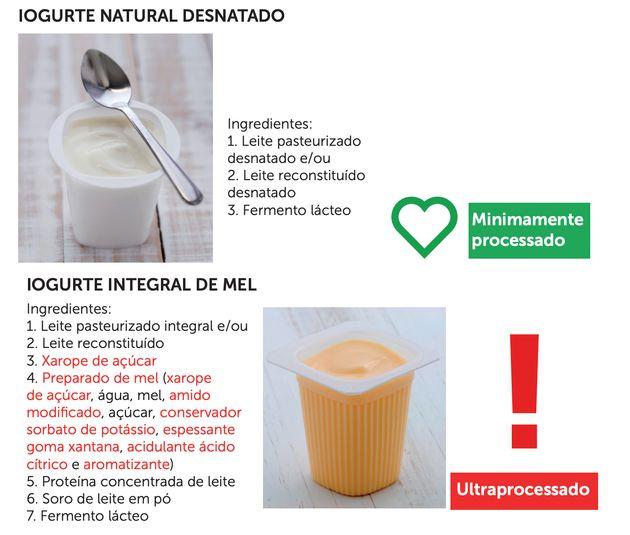 Diferença na composição entre iogurte natural desnatado e integral de
