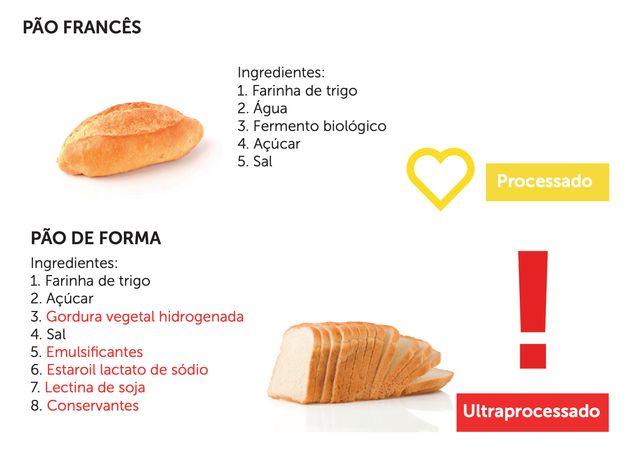 Diferença na composição entre pãozinho e pão de