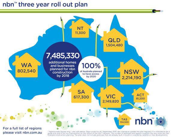 National Broadband Network Announce Next