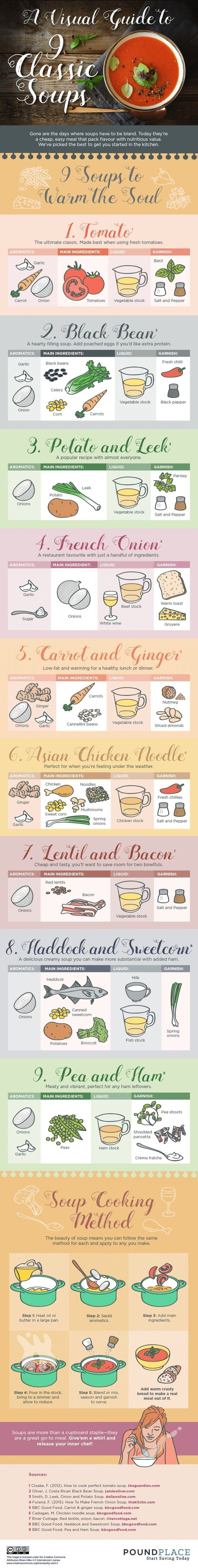 This Cheat Sheet Shows You How To Make Any Soup Without A
