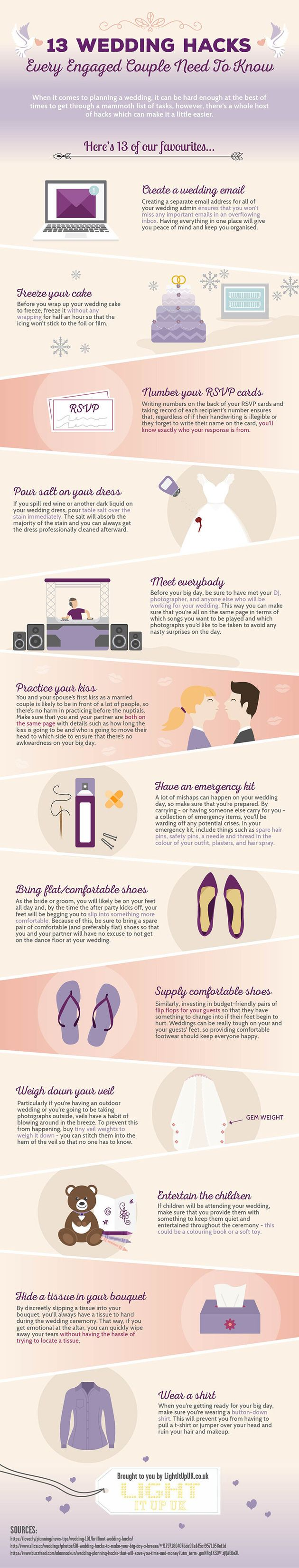 Nifty, Unique Wedding Planning Tips For The Newly