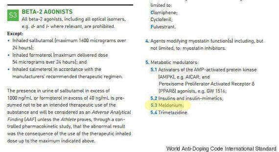 Tennis Ace Maria Sharapova Fails Australian Open Drug