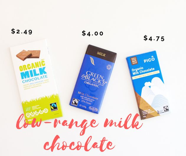 We Blind Taste-Tested 13 Milk Chocolate