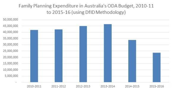 ODA Statistical Summary for 2015-16