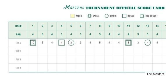 The Masters: Ernie Els Putts About A Million Times On First Hole At Augusta