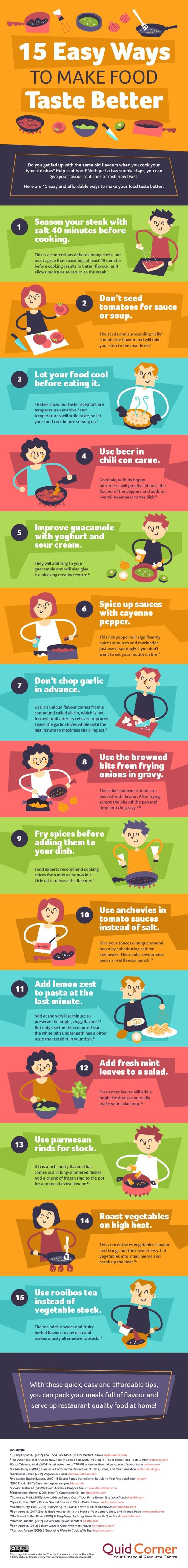 15 Easy Ways To Make Food Taste