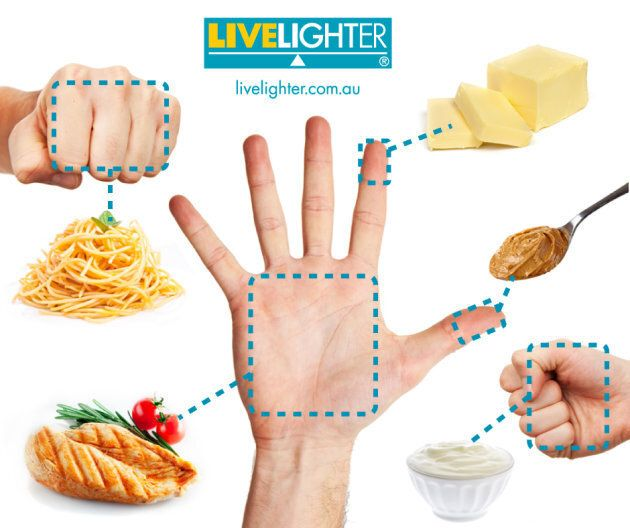 Keep this handy guide in mind for measuring portion