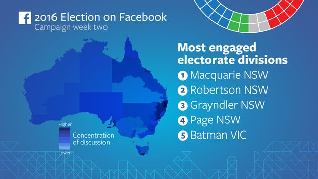 Women More Engaged With Election Than Men, Facebook